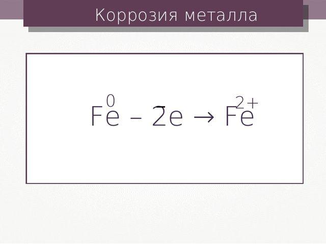 Коррозия металла Fe – 2e → Fe – 0 2+