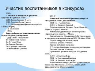 Участие воспитанников в конкурсах 2012г 1 Зональный молодежный фестиваль иск