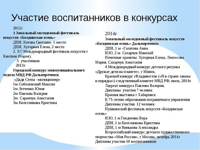 Участие воспитанников в конкурсах 2012г 1 Зональный молодежный фестиваль иск...