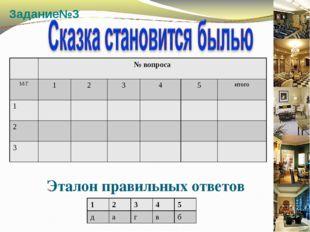 Задание№3 Эталон правильных ответов № вопроса М/Г12345итого 1