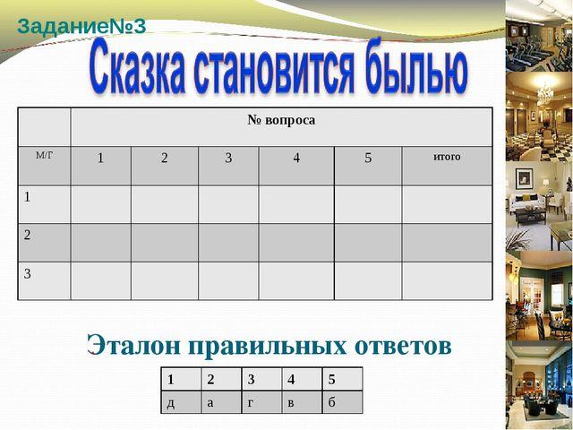 Задание№3 Эталон правильных ответов № вопроса М/Г12345итого 1...