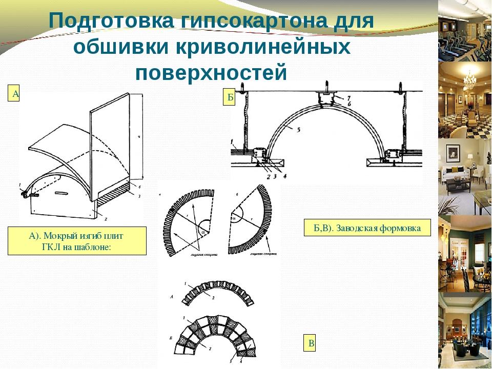 Подготовка гипсокартона для обшивки криволинейных поверхностей А). Мокрый изг...