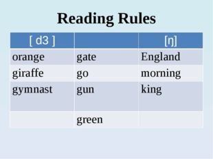 Reading Rules Gg [ d3 ] [ŋ] orange gate England giraffe go morning gymnast gu