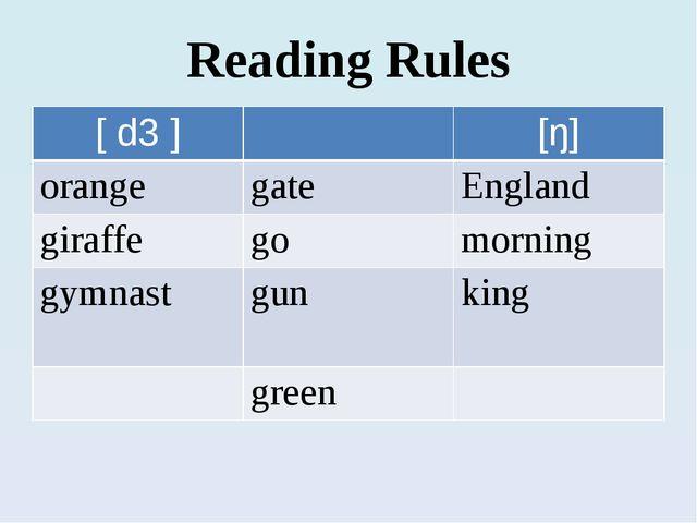 Reading Rules Gg [ d3 ] [ŋ] orange gate England giraffe go morning gymnast gu...