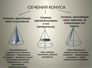 СЕЧЕНИЯ КОНУСА Сечения, проходящее через ось(осевые). Сечения, перпендикулярн