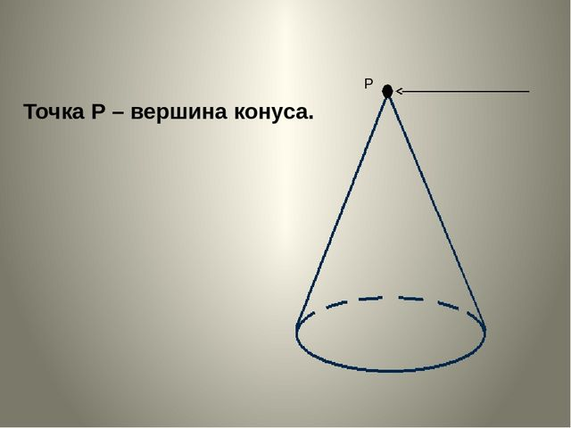 Точка Р – вершина конуса.