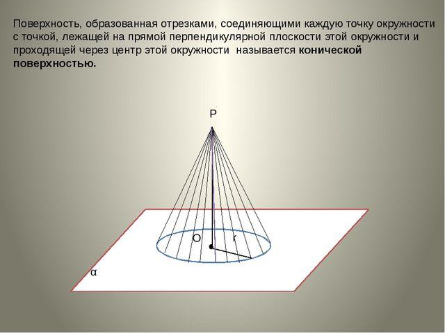 Поверхность, образованная отрезками, соединяющими каждую точку окружности с т...