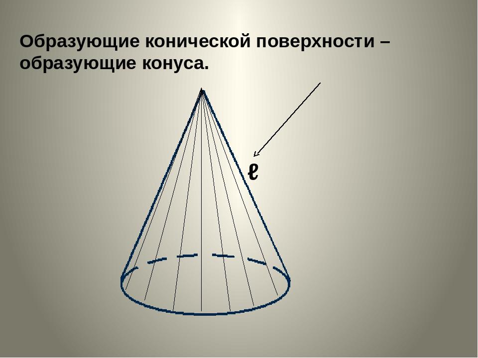 Образующие конической поверхности – образующие конуса.