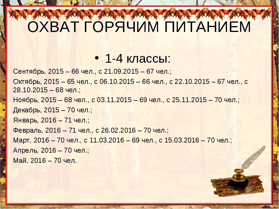 ОХВАТ ГОРЯЧИМ ПИТАНИЕМ 1-4 классы: Сентябрь, 2015 – 66 чел., с 21.09.2015 – 6...