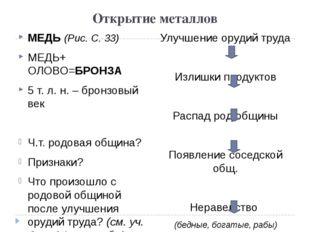 Открытие металлов МЕДЬ (Рис. С. 33) МЕДЬ+ ОЛОВО=БРОНЗА 5 т. л. н. – бронзовый