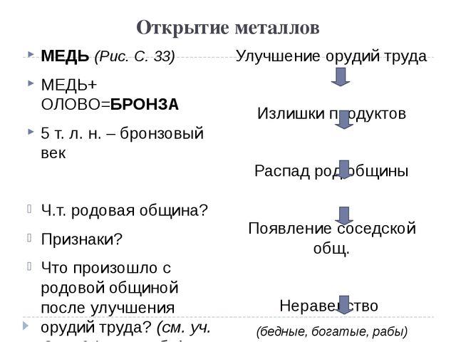 Открытие металлов МЕДЬ (Рис. С. 33) МЕДЬ+ ОЛОВО=БРОНЗА 5 т. л. н. – бронзовый...