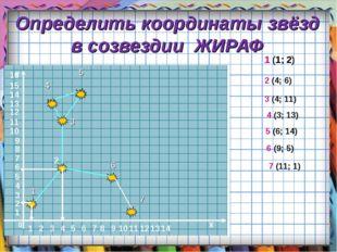 Определить координаты звёзд в созвездии ЖИРАФ 16 1 2 3 4 5 6 7 8 9 10 11 12 1