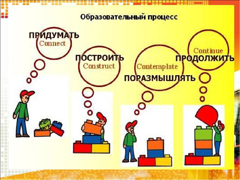 Образовательный процесс рисунки