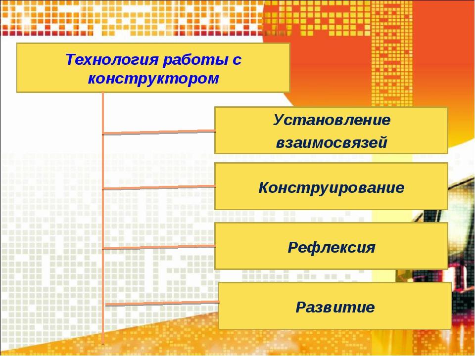 Технология работы с конструктором Установление взаимосвязей Конструирование...