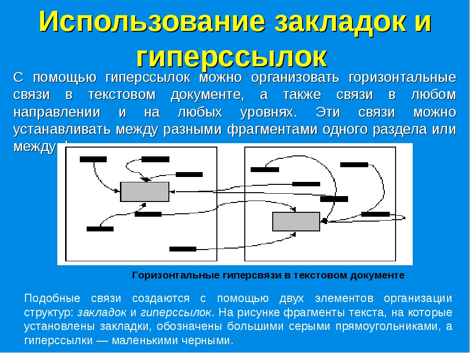 Использование закладок и гиперссылок С помощью гиперссылок можно организоват...