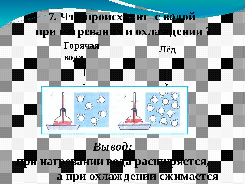 7. Что происходит с водой при нагревании и охлаждении ? Горячая вода Лёд Выво...