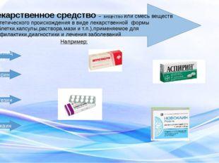 Лекарственное средство – вещество или смесь веществ синтетического происхожд