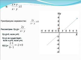 у=0 у=х Преобразуем неравенство: Рассмотрим f(х;у)= f(х;у)=0, если у=0; f(х;у