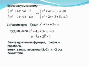 Преобразуем систему: 1) Рассмотрим f(х;а)= f(х;a)=0, если Это квадратичная фу