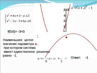 Ответ: -1 f(0;0)= -3