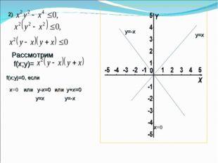 2) Рассмотрим f(х;у)= f(х;у)=0, если х=0 х=0 или у-х=0 или у+х=0 у=х у=х у=-х