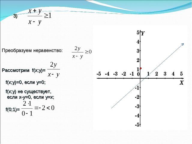 у=0 у=х Преобразуем неравенство: Рассмотрим f(х;у)= f(х;у)=0, если у=0; f(х;у...