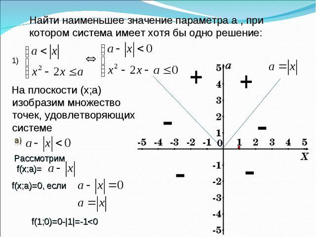 Найти наименьшее значение параметра а , при котором система имеет хотя бы одн...