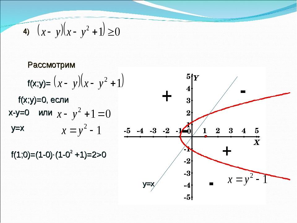 4) у=х Рассмотрим f(х;у)= f(х;у)=0, если х-у=0 или у=х f(1;0)=(1-0)∙(1-02 +1)...