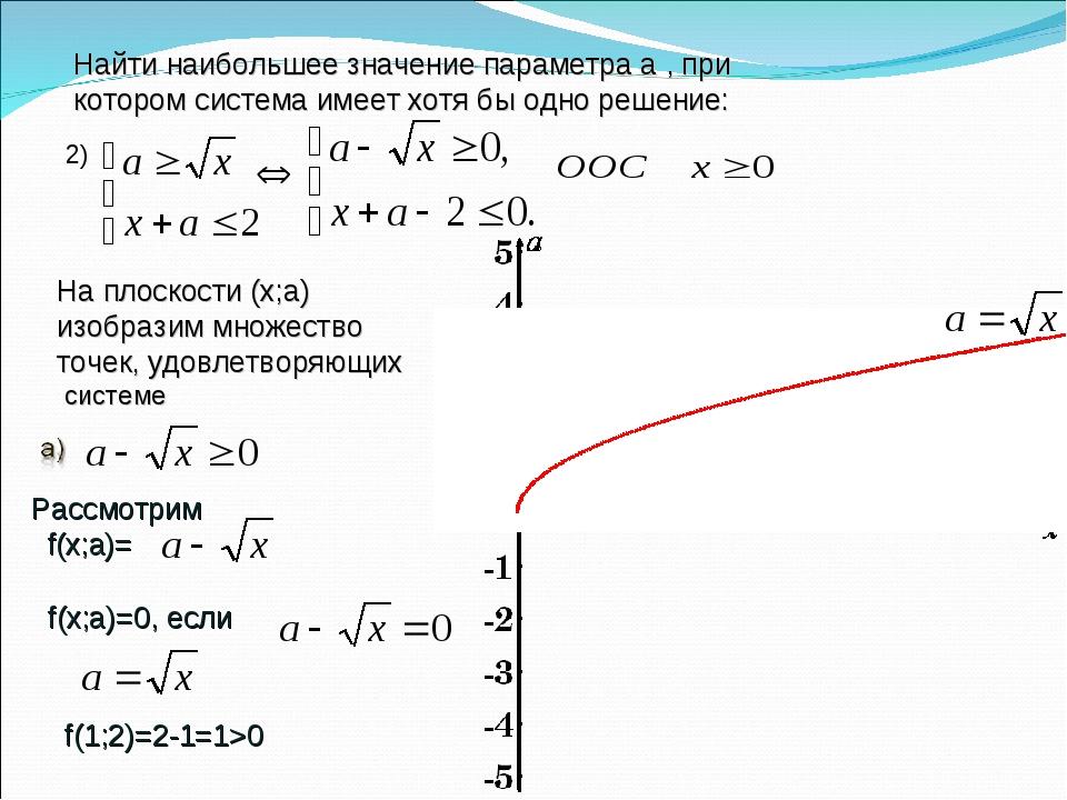 2) Найти наибольшее значение параметра а , при котором система имеет хотя бы...