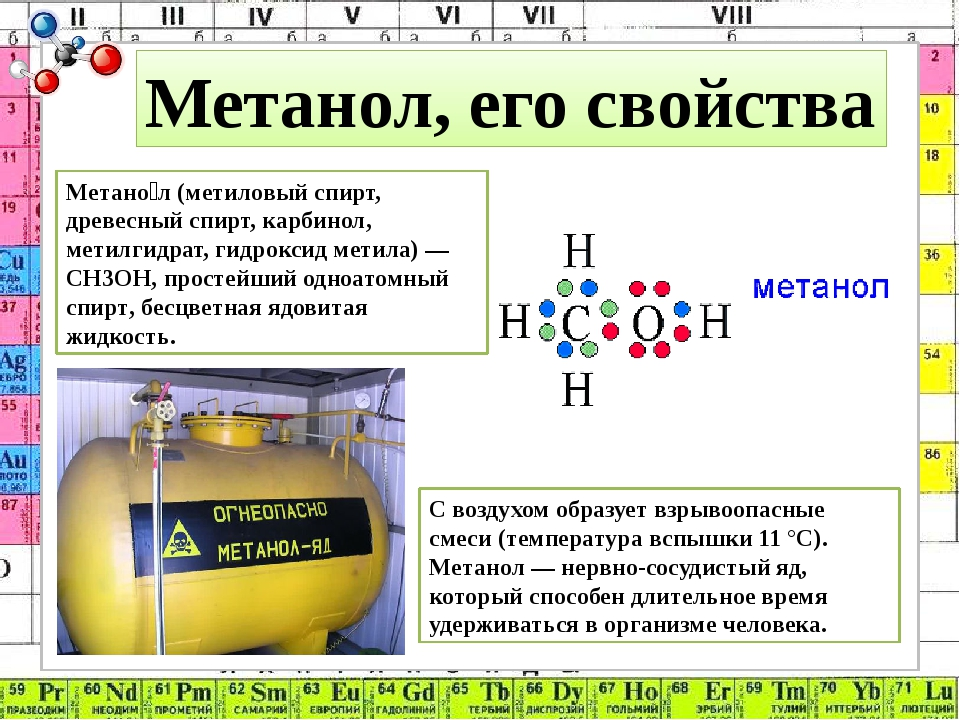 methanol presentation
