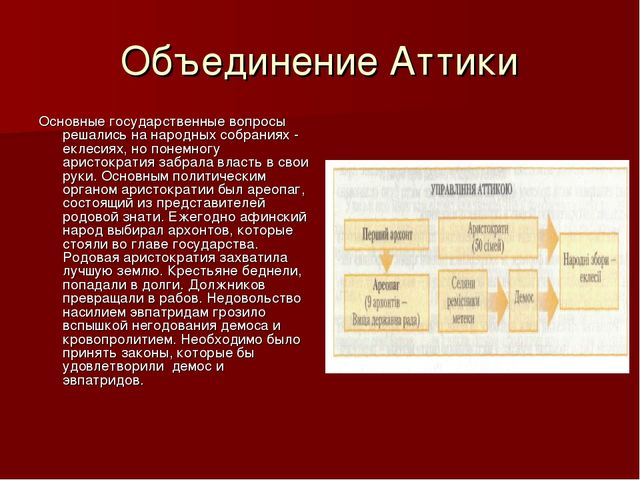 Объединение Аттики Основные государственные вопросы решались на народных собр...