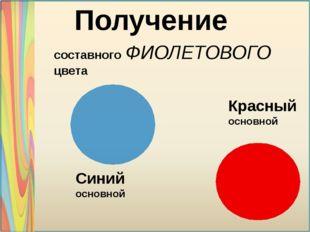 Получение составного ФИОЛЕТОВОГО цвета Красный основной Синий основной