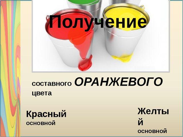 Получение составного ОРАНЖЕВОГО цвета Желтый основной Красный основной
