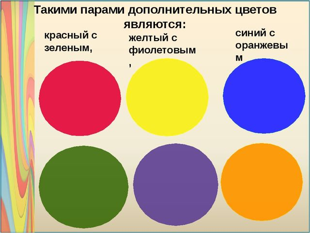 красный с зеленым, Такими парами дополнительных цветов являются: синий с ора...