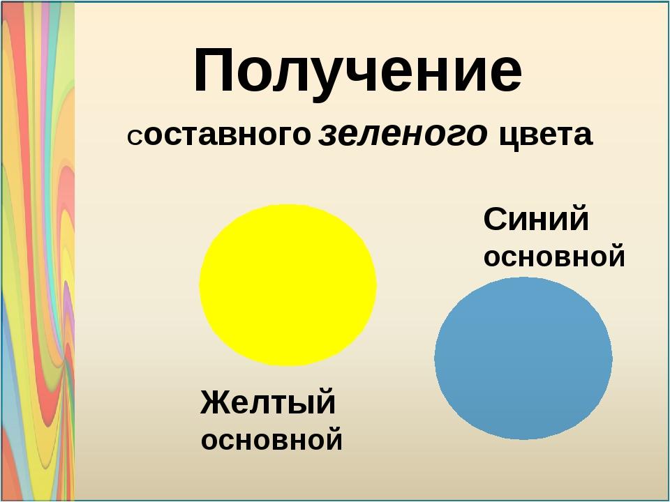 Получение Синий основной Желтый основной Составного зеленого цвета