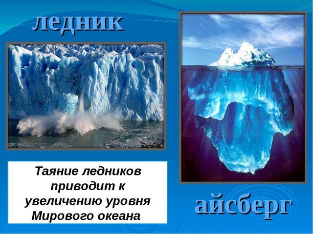 ледники Таяние ледников приводит к увеличению уровня Мирового океана айсберг