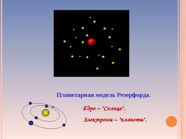 "Планетарная модель Резерфорда. Ядро – ""Солнце"". Электроны – ""планеты""."