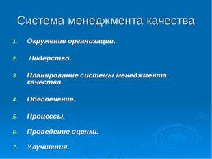 Система менеджмента качества Окружение организации. Лидерство. Планирование с