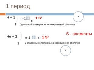 1 период Н + 1 1 n=1 S 1 S1 Нe + 2 2 n=1 S 1 S2 Одиночный электрон на незавер