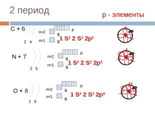 2 период С + 6 2 4 n=1 n=2 N + 7 2 5 n=1 n=2 O + 8 2 6 n=1 n=2 1 S2 2 S2 2p4
