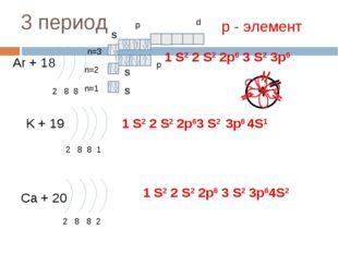3 период Ar + 18 2 8 8 n=1 n=2 K + 19 2 8 8 1 Ca + 20 2 8 8 2 1 S2 2 S2 2p6 3