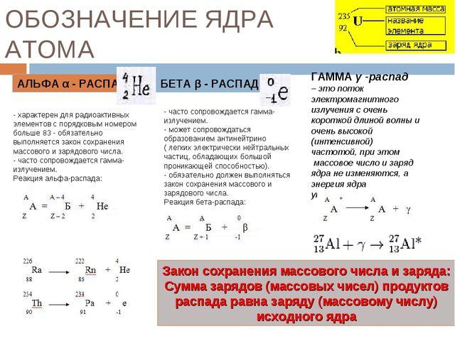 ОБОЗНАЧЕНИЕ ЯДРА АТОМА АЛЬФА α - РАСПАД - характерен для радиоактивных элемен...