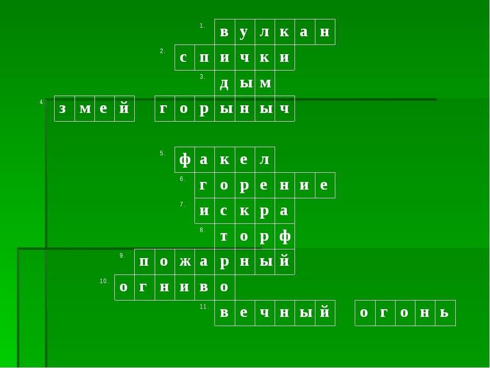 1. в у л к а н 2. с п и ч к и 3. д ы м 4. з м е й г о р ы н ы ч 5. ф а к е л...