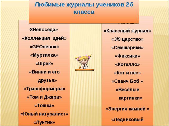 «Непоседа» «Коллекция идей» «GEOлёнок» «Мурзилка» «Шрек» «Винни и его друзья»...