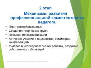 2 этап Механизмы развития профессиональной компетентности педагога. План сам