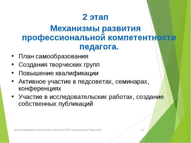 2 этап Механизмы развития профессиональной компетентности педагога. План сам...