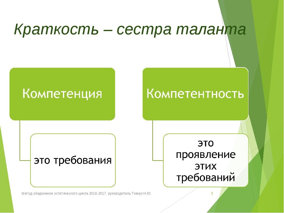 Краткость – сестра таланта Метод обединение эстетического цикла 2016-2017. р...
