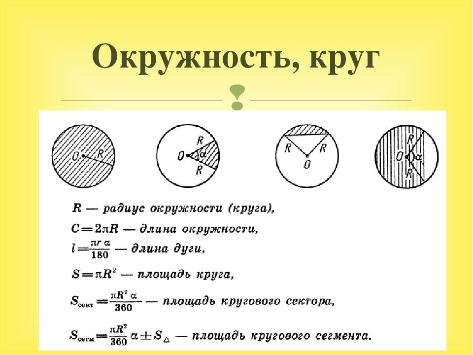 Окружность, круг 