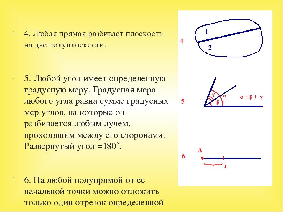4. Любая прямая разбивает плоскость на две полуплоскости. 5. Любой угол имее...