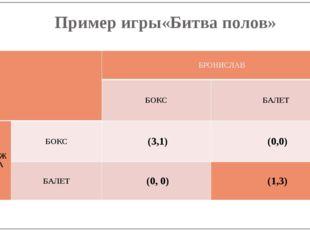 Пример игры«Битва полов» БРОНИСЛАВ БОКС БАЛЕТ СНЕЖАНА БОКС (3,1) (0,0) БАЛЕТ
